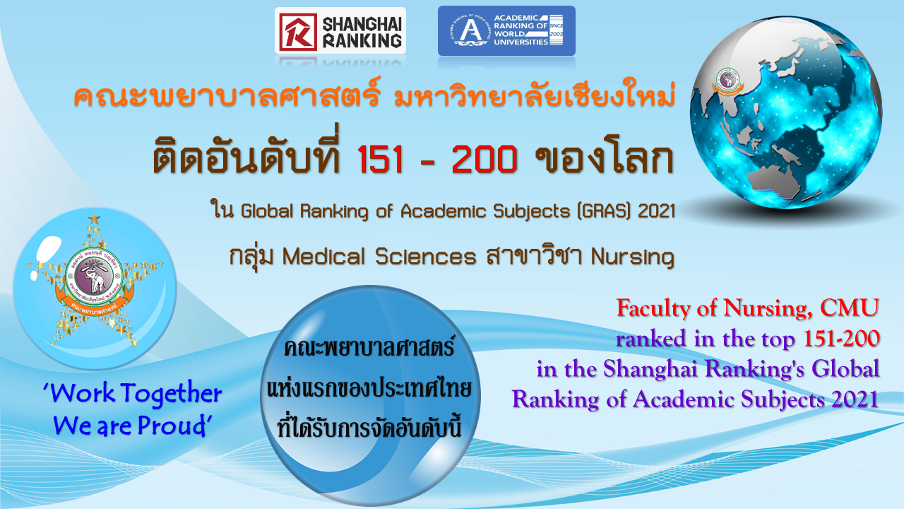 คณะพยาบาลศาสตร์ มช. ติดอันดับที่ 151-200 ของโลก ใน Global Ranking of Academic Subjects (GRAS) 2021